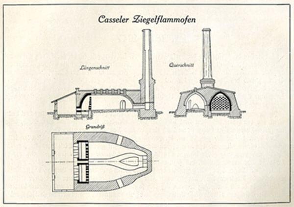 Skizze des Casseler Ziegelflammofens. | Ferienwohnungen Müritz - Alte Ziegelei